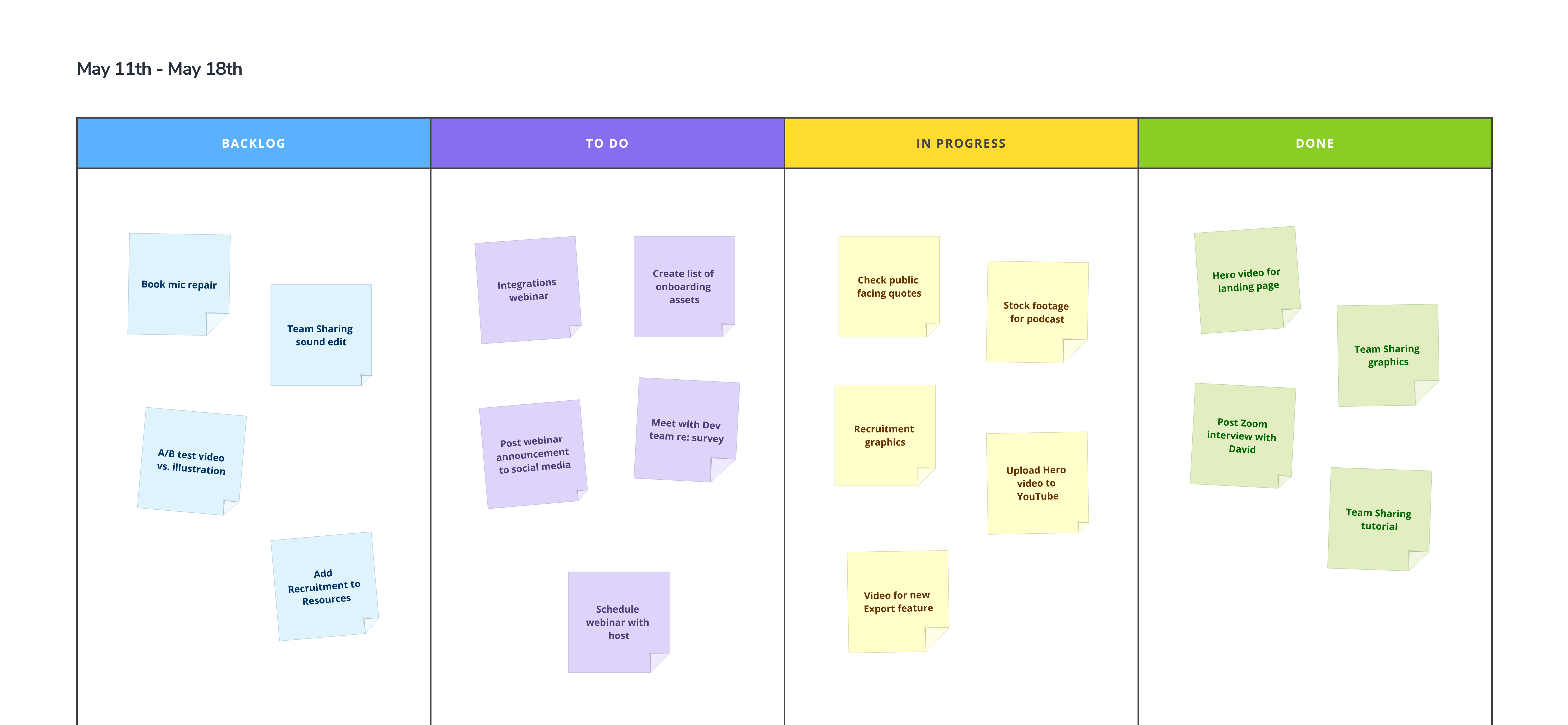 18._NEW_-_Kanban_Board_w__Container.png