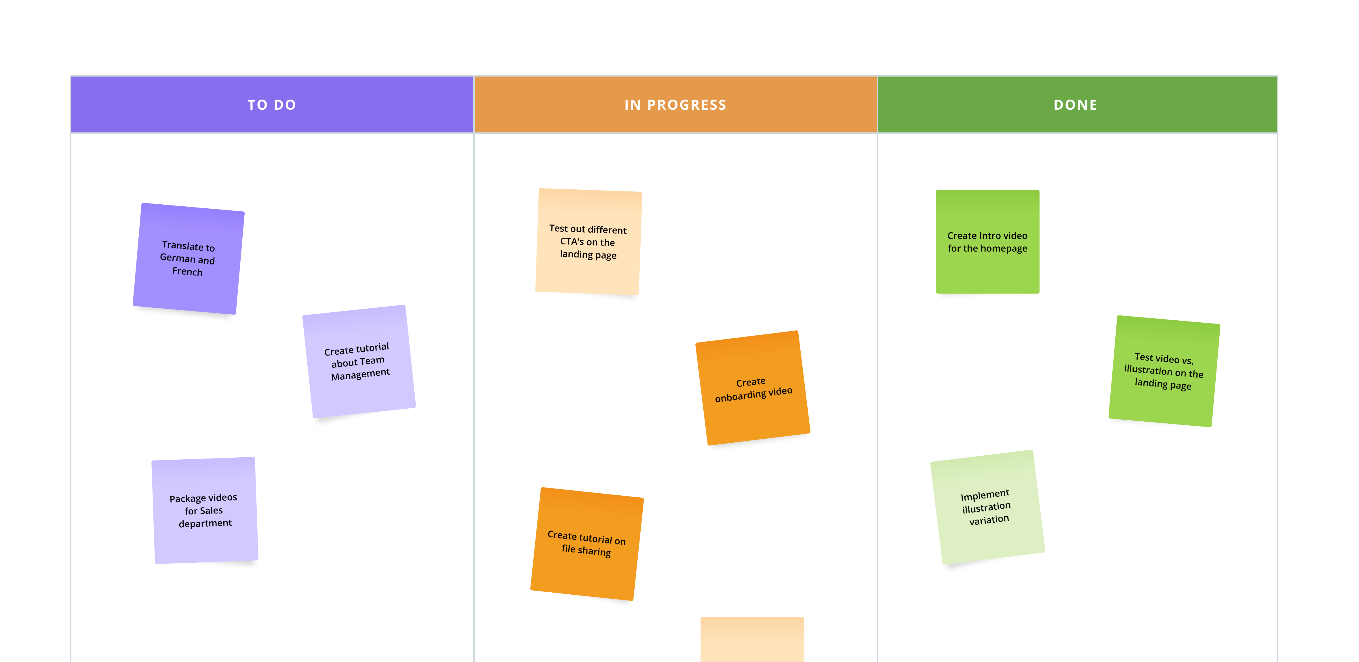 03._Annotations_-_Notes_on_Kanban_Board.png